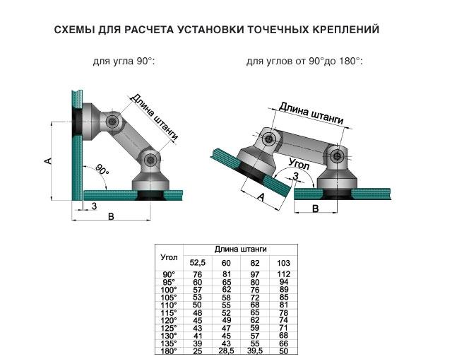 TT-202-53А SSS Крепление стекло-стекло, штанга 52,5mm