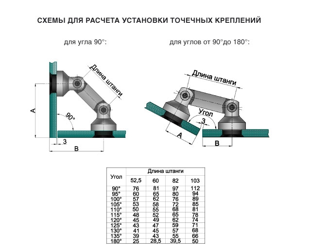TT-204-103 SSS Крепление три стекла,штанга-103mm